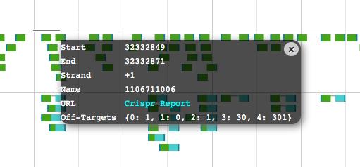 CRISPR context menu. The 'Crispr Report' link reveals detailed information on the selected CRISPR