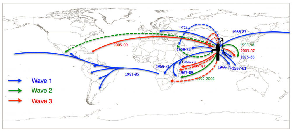 The global spread of <em>Vibrio cholerae</em>. There is huge resonance between the work we have done on the contemporary and historical spread of this bacterium using WGS and the pioneering work done by the great John Snow (1800's). We make this comparison simply to recognise his incredible work that continues to influence me and my work.